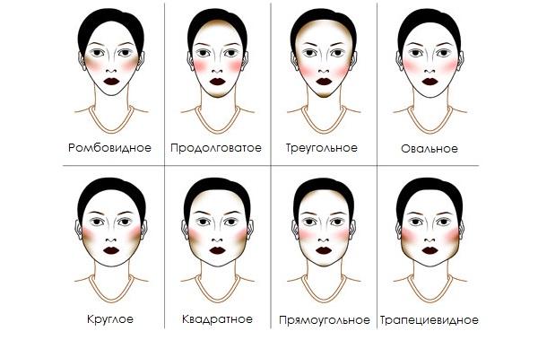 Для каждой формы лица существуют свои правила нанесения косметики