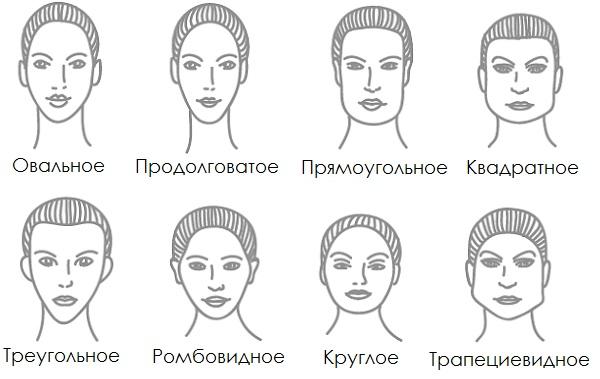 Лицо может быть различной формы