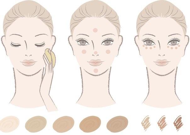 Нанесение матирующего крема перед основным макияжем также является важным моментом