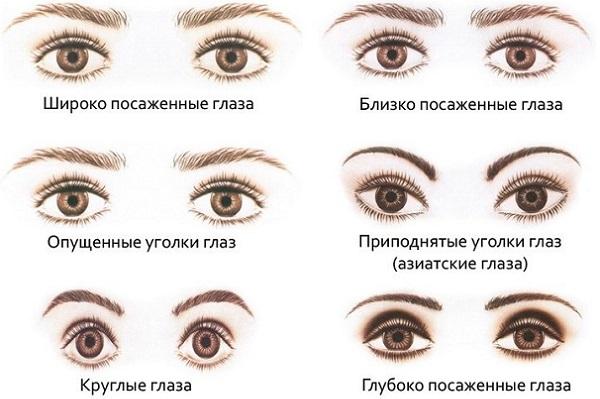 Также при выборе формы бровей следует учитывать разрез глаз