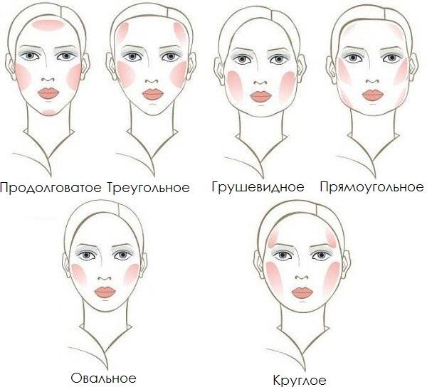 Румяна имеют различную технику нанесения для каждой формы лица