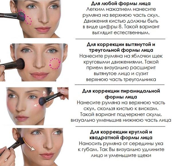 Для коррекции каждой формы лица румяна следует наносить по-разному