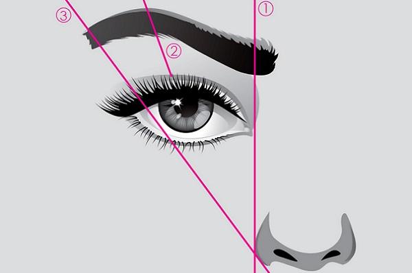 Определение точек линии брови необходимо для придания им нужной формы