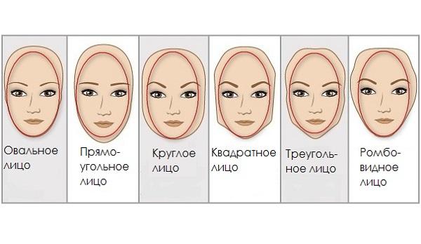 Целью коррекционного макияжа является приближение очертаний лица к овальной форме