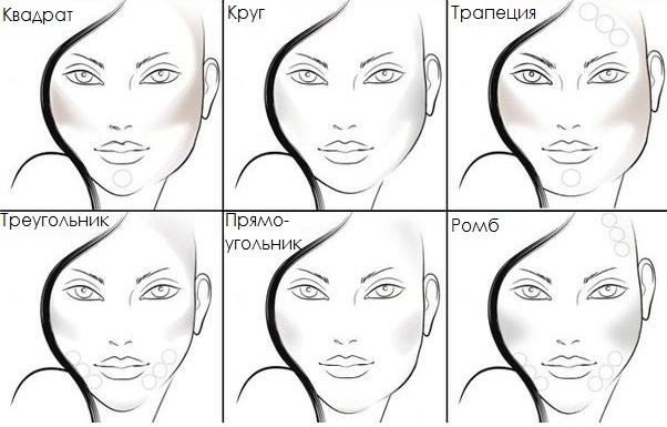 В зависимости от формы лица, техника макияжа может меняться