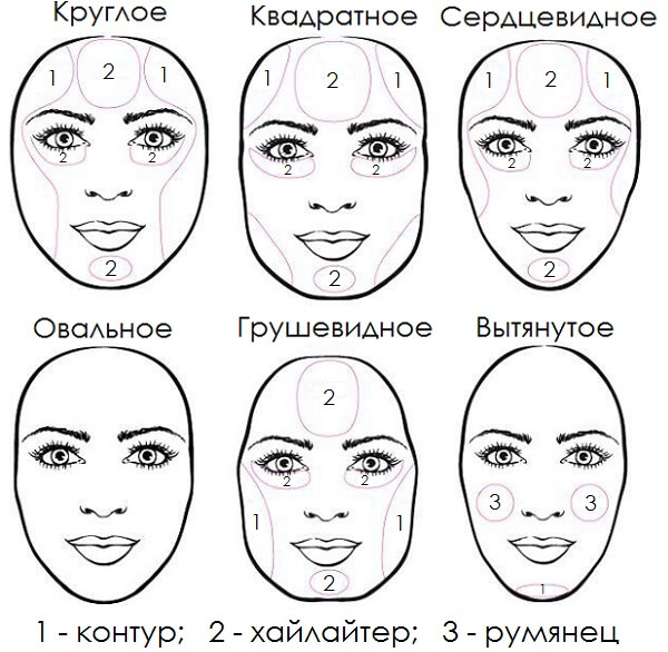 Коррекция носа макияжем | 586x600